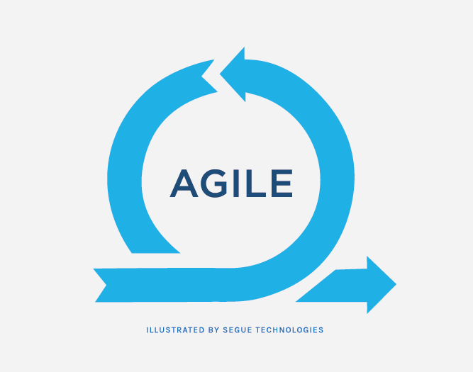 Agile Accountants Logo photo - 1